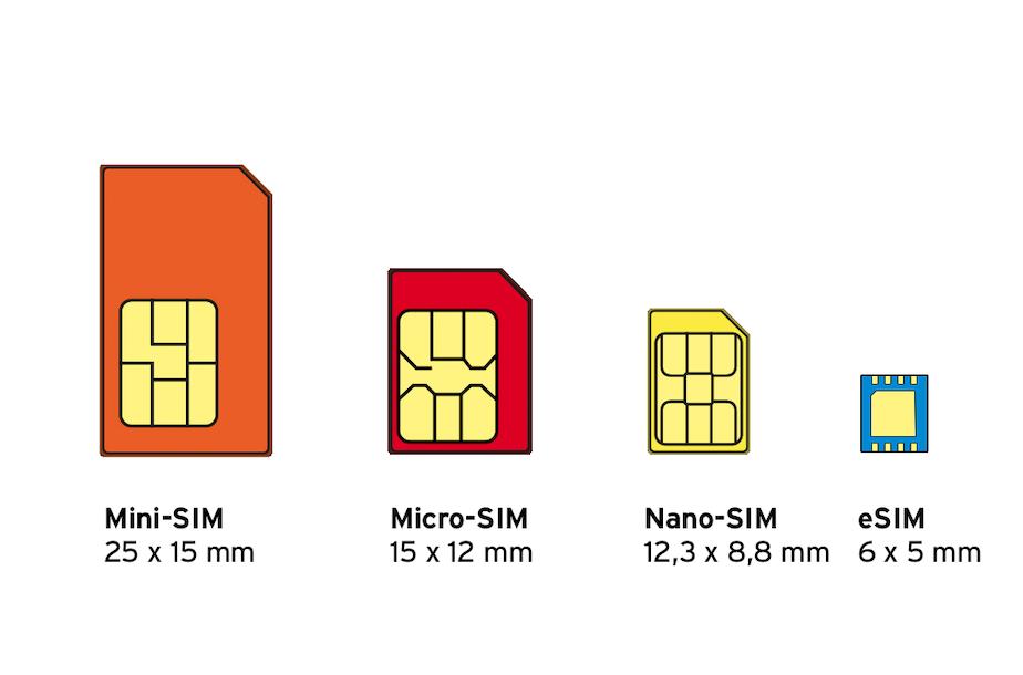 Prepaid Karte Deaktiviert Wieder Aktivieren.Esim Die Zukunft Der Sim Karte Congstar
